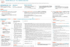 03 ecobonus 110 percento schema analisi